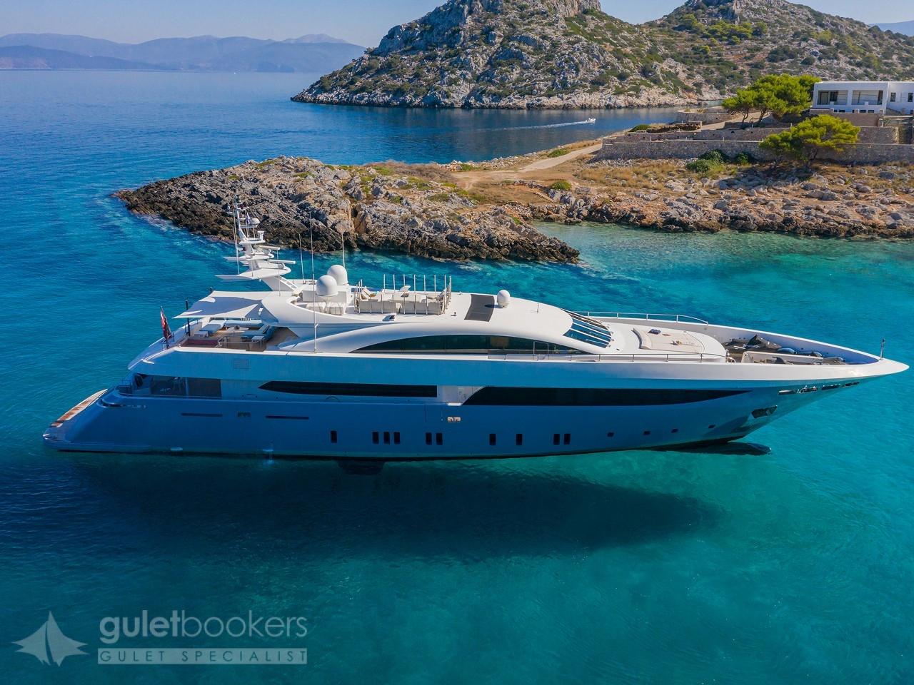 Motor Yacht Barents Sea