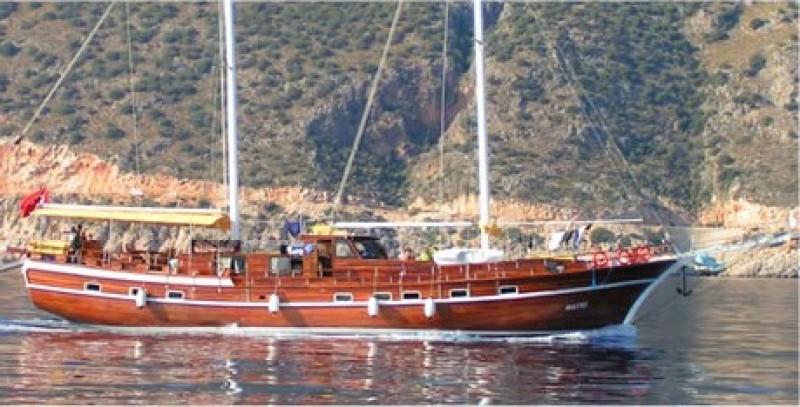 Ertan 1
